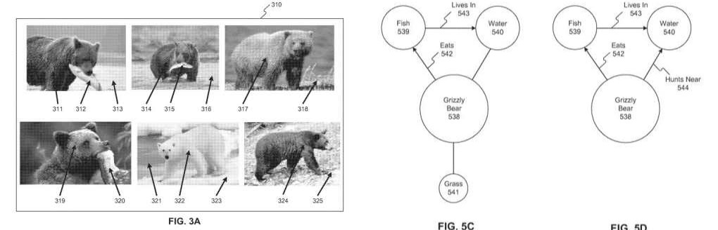Google Might Start Using Images and ML to Answer Queries Based on Entities Extrapolated from Images