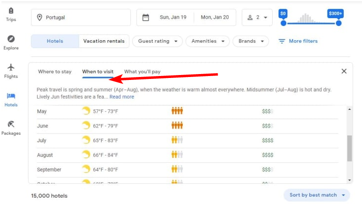Google's travel site now shows you the best time to travel somewhere