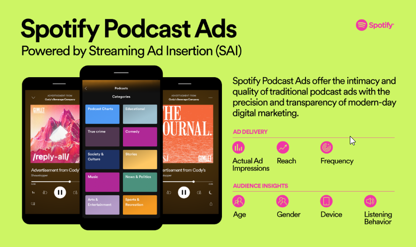 Spotify Launches Podcast Ads and Streaming Ad Insertion