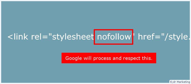 Google Will Process nofollow on HTML link Tags