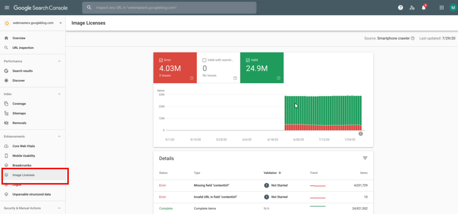 Google Now Supports Image License Structured Data in Search Console and Rich Results Test tool