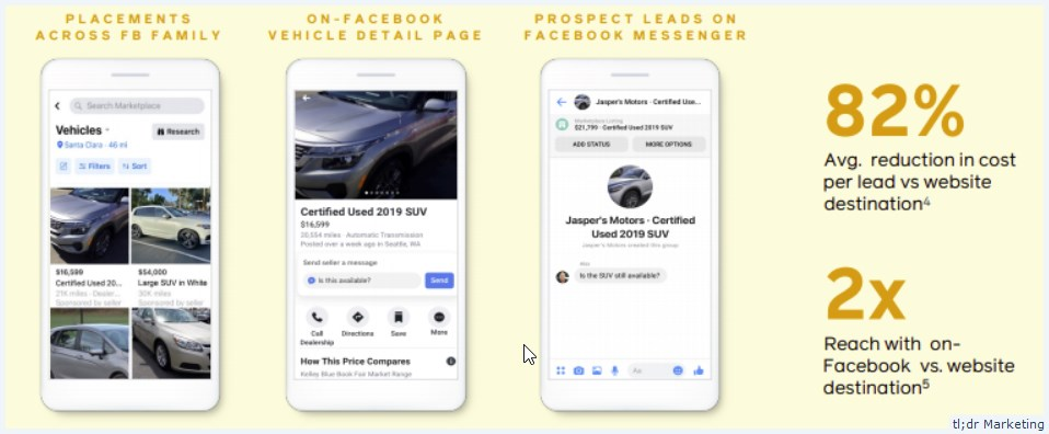 Facebook Launches New Enhancements for Automotive Inventory Ads