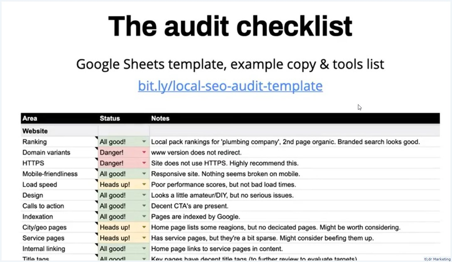 Local SEO Audit Checklist by Nick Pierno