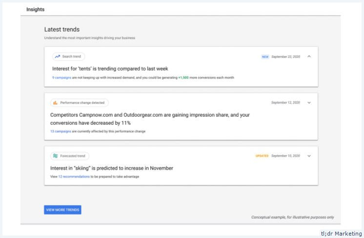 Google Ads Announces Updates to Insights Page Report, Performance Max Campaigns and Video Action Campaigns
