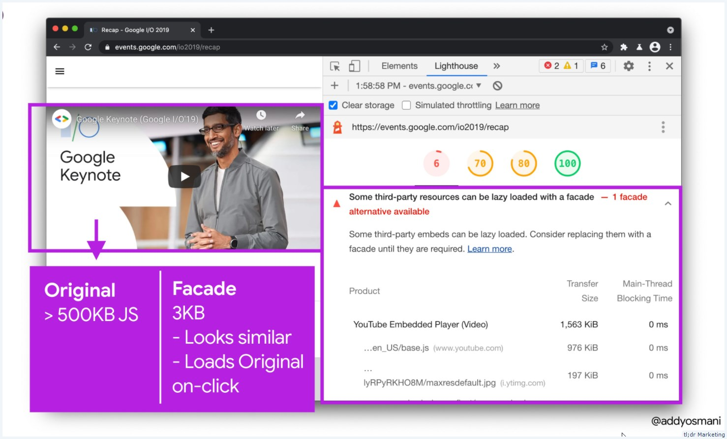 Facades – Replacing Static Versions for 3rd Party Embeds for Performance Gains
