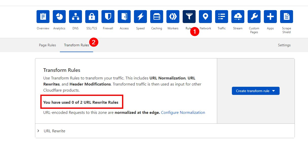 Dynamic URL Rewriting At The Edge Comes To Cloudflare In The Form Of Transform Rules