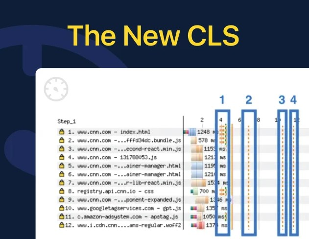 A Breakdown Of The New Cumulative Layout Shift