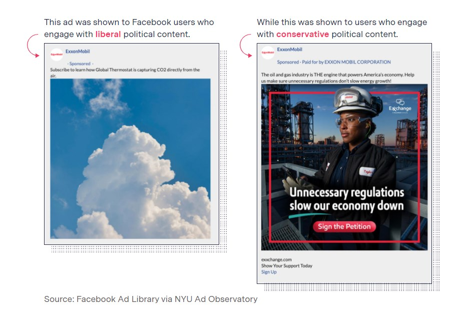 How Facebook's Ad System Lets Companies Talk Out of Both Sides of Their Mouths