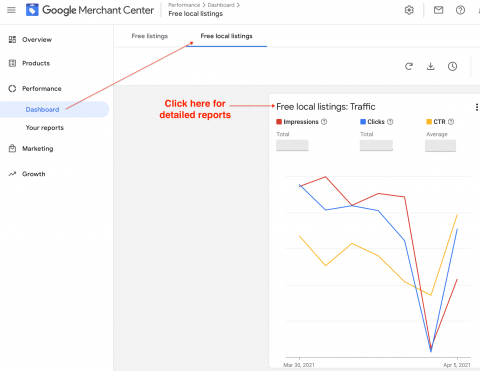 Google Merchant Center: A Local SEO Goldmine for Retailers
