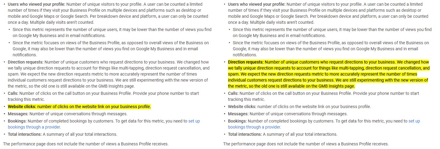Google My Business Performance Report To Add Direction Requests & Website Visits