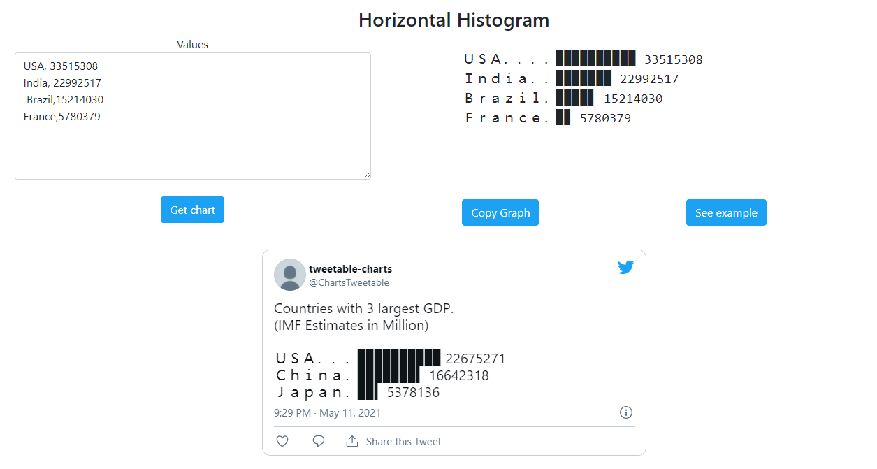 Create Text Based Charts You Can Directly Embed On Social Media
