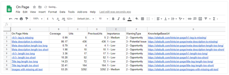 Export All Your SEO Audit Data To Google Sheets With Sitebulb