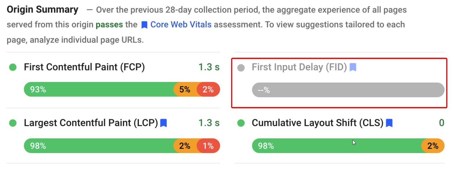 Pagespeed Insights Brings Partial Field Data